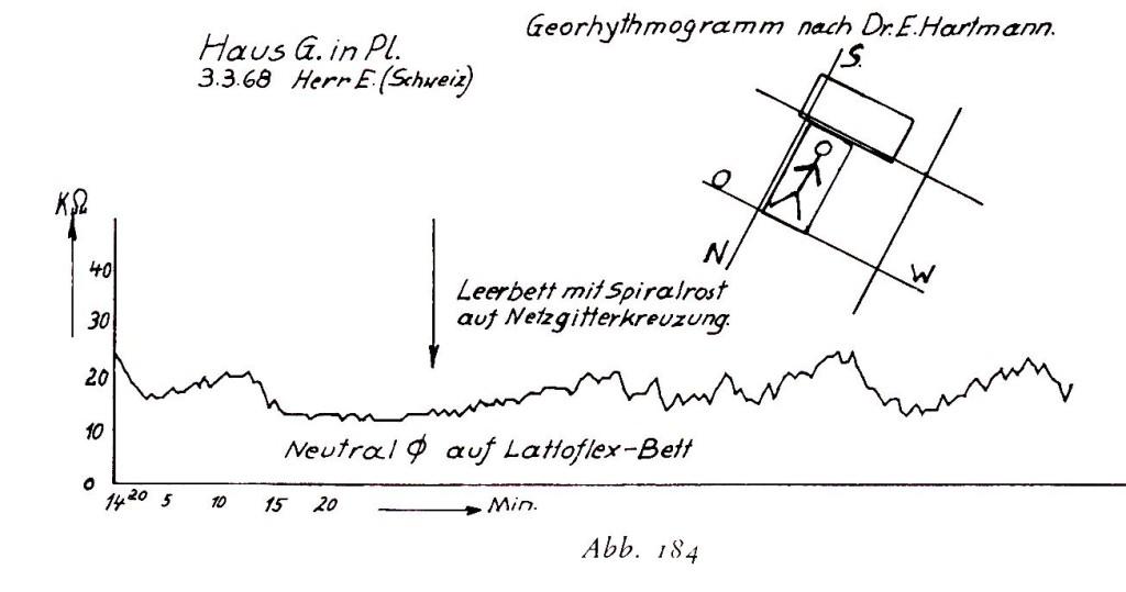 georitmogr Hartmann copia