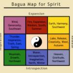 ba gua dello spirito